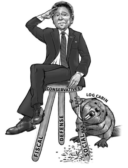 Reagan Three-Legged Stool of the Conservative Movement - Social, Fiscal, Defense